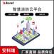 安科瑞綜合能耗在線管理系統,電力物聯網平臺