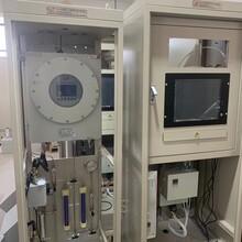 聚能水泥窯窯尾高溫分析系統,鄂州市電石爐尾氣在線實時監測系統圖片