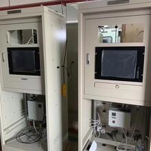 溫州市爐氣氧氣O2在線分析系統,電石爐尾氣在線分析系統圖片
