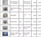 福州哪里可以鑒定古董古文獻類,古玉器鑒定