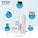 上海優質空氣凈化器優質服務,空氣凈化機