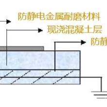 可慧NFJ金屬骨料不發火防靜電材料,蘇州吳中區金屬骨料防靜電不發火耐磨硬化劑生產廠家圖片
