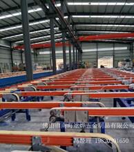 竑燁pu膠輪,南陽自動鋁材生產線膠輪圖片