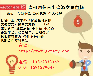 贵州国信再生资源交易市场