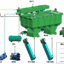 XJM-12x4机械搅拌式浮选机结构设计及高清图如下