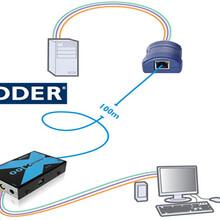 ADDER网络延长器X系列X100