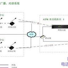 智能专业图,校园广播系统,广播系统图片