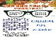 康立负离子眼镜功效159-0420-7686