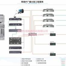 IP广播系统专业生产图互通性IP广播系统图片