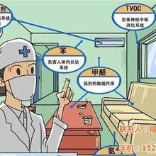 青岛第三方检测机构第三方检测青岛第三方检测
