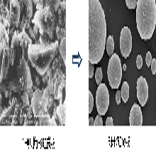 球形硅微粉图片