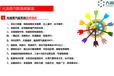 廣州大源小能蒸汽能蒸汽能的締造者與倡導者!