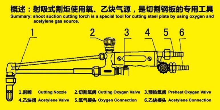 深圳工字牌焊割炬割炬HP-2回火防止器