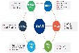 上海供应SY-GZ公厕物联网智能系统