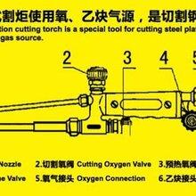 深圳工字牌焊割炬H01-12A 全系列全规格 工字牌图片