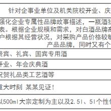 鄭州選擇安徽白酒品牌代理進行貼牌定制 白酒定制圖片