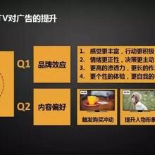 中央电视台二套广告10秒价格图片