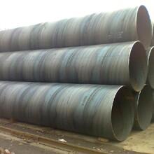 昆明焊管價格行情圖片
