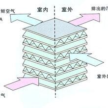 未央空调新风系统知名的西安汇金空调设备有限公司就是陕西汇金图片