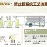 DF管式微濾膜公司善鼎環保DF管式微濾膜廠家