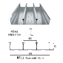 楼承板优点 闭口楼承板 价格实惠图片