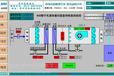 汽車廢氣處理系統塔式廢氣處理系統控制柜變頻柜配電柜PLC控制系統