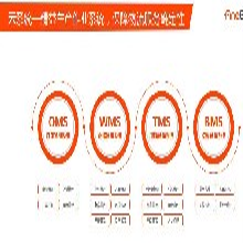上海专业仓配一体化综合物流服务厂家 欢迎来电垂询