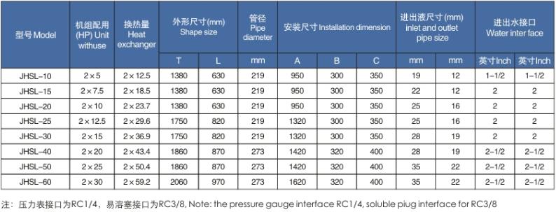 成都制造壳管式水冷冷凝器费用