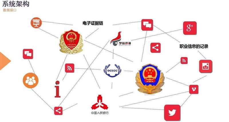 蘇州電動職業信用評價網信用評級證書