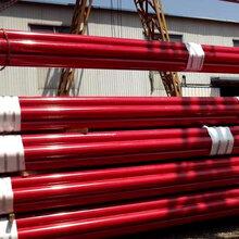 推荐给排水涂塑钢管,岳阳涂塑钢管服务周到图片
