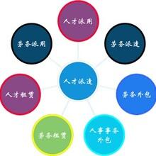 天津市劳务派遣管理制度价格 天津红桥区劳务派遣合同图片