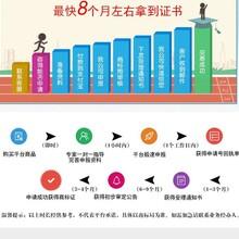 上海特价商标注册查询图片