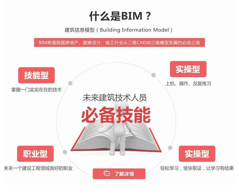 鄭州半自動BIM戰略規劃師