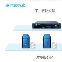 惠州自动深信服防火墙NGAF-1000-B400 90%阻挡图片