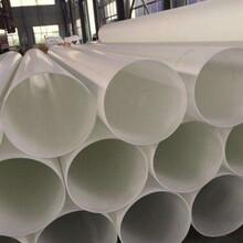廣州現貨PVDF批發價格 專業管材生產廠家