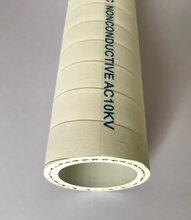 金屬軟管食品級 汽車尿素管圖片