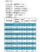 武汉稳定氮气弹簧规格