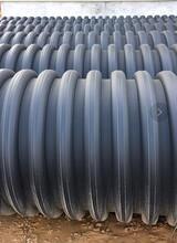 云浮HDPE内肋加强螺旋涟漪管规格HDPE排水管图片