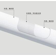 高欄港BWFRP玻璃纖維拉擠管規格優惠電力管圖片
