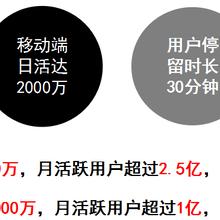 东方资讯东方资讯广告,唐山东方资讯信息流广告旅游广告图片