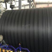 贺优游HDPE增强优游优游壁缠绕管报价 规格齐全 现货供应图片