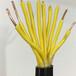 上海防折斷同軸電纜規格通訊設備線纜量大價優