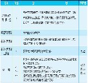 台湾TBI润滑型滚珠丝杠SFY4035-DGC7-336-P2