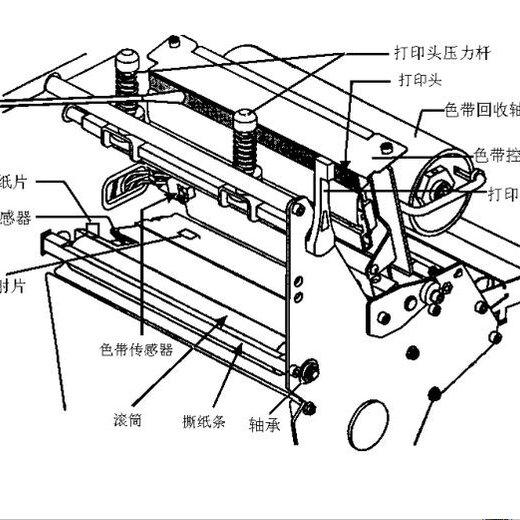阳江阳西县斑马110xi4工业条码打印机经销商