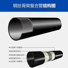 晉中PE聚乙烯鋼絲網骨架管廠圖片