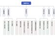 湖南訂制安科瑞重點用能監測平臺廠家直銷,能源管理云平臺