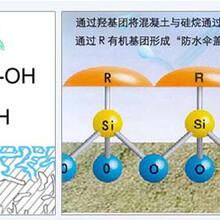 青海硅烷1小时通航,硅烷浸渍剂图片