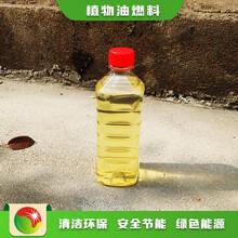 天津河東環保節能產品節能生物燃油物油燃料必看圖片