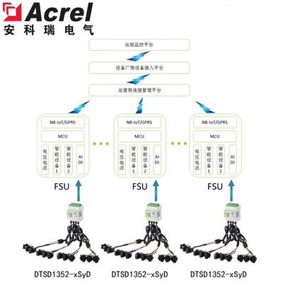 安科瑞铁塔用电管理,环保安科瑞铁塔安全用电管理系统连续监控