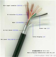 新款天联计算机电缆价格实惠